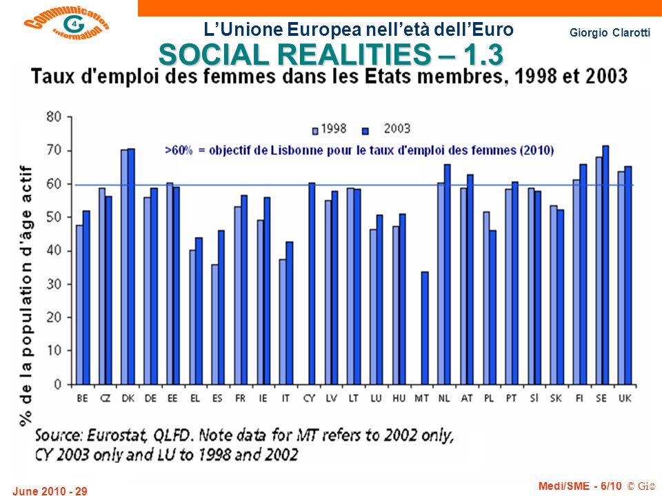 SOCIAL REALITIES – 1.3 June 2010 - 29