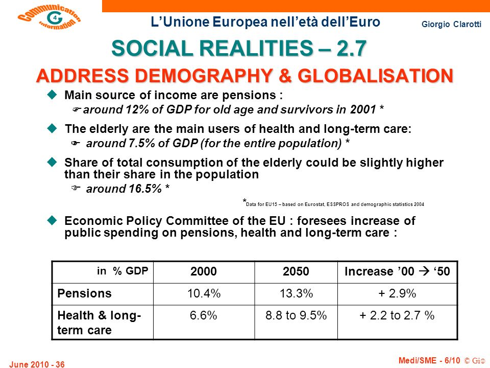 ADDRESS DEMOGRAPHY & GLOBALISATION
