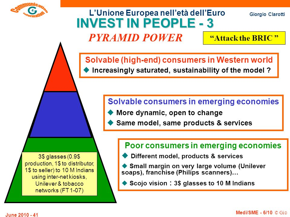 INVEST IN PEOPLE - 3 PYRAMID POWER Attack the BRIC
