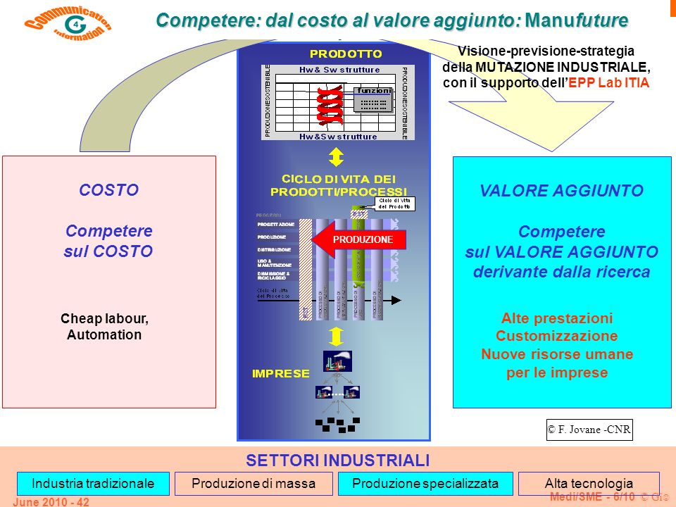 Competere: dal costo al valore aggiunto: Manufuture