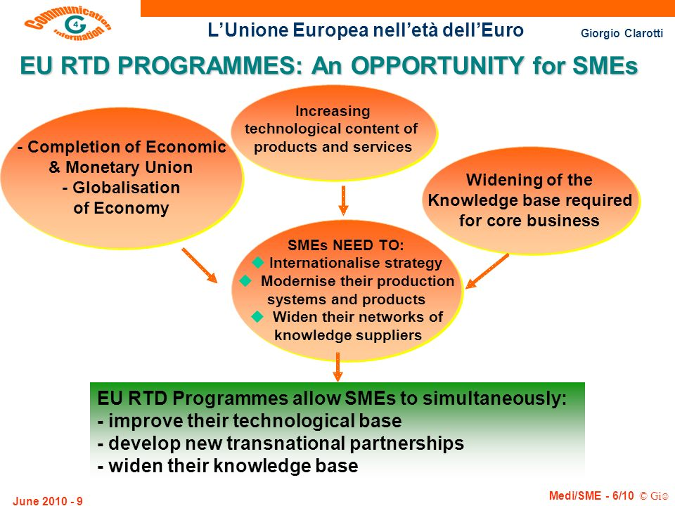EU RTD PROGRAMMES: An OPPORTUNITY for SMEs