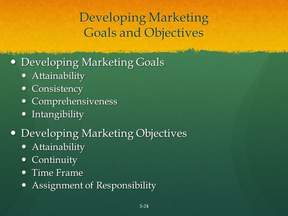 marketing is meant and even objectives