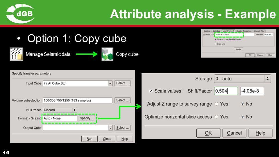 How Does Attribute Sampling Work? - dummies