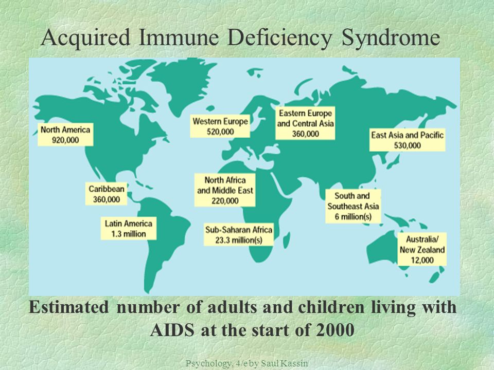 history of acquired immune deficiency syndrome essay The acquired immune deficiency syndrome (aids) was first  aids is caused by  the human immunodeficiency virus (hiv) and is spread through  lead to  advances in the treatment of other viral infections, as well as cancers,.