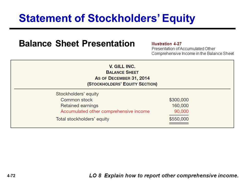 reporting stockholders equity Disclosure of alphabet's liabilities and stockholders' equity from statement of financial position trend analysis of basic items.
