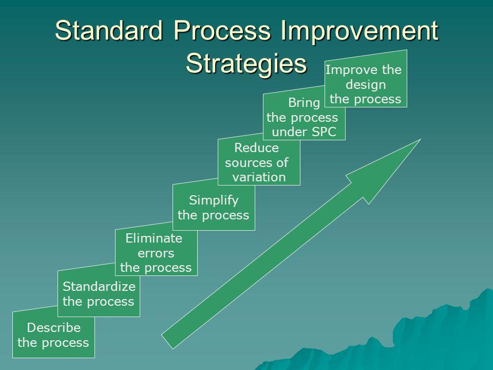 Standard Process Improvement Strategies