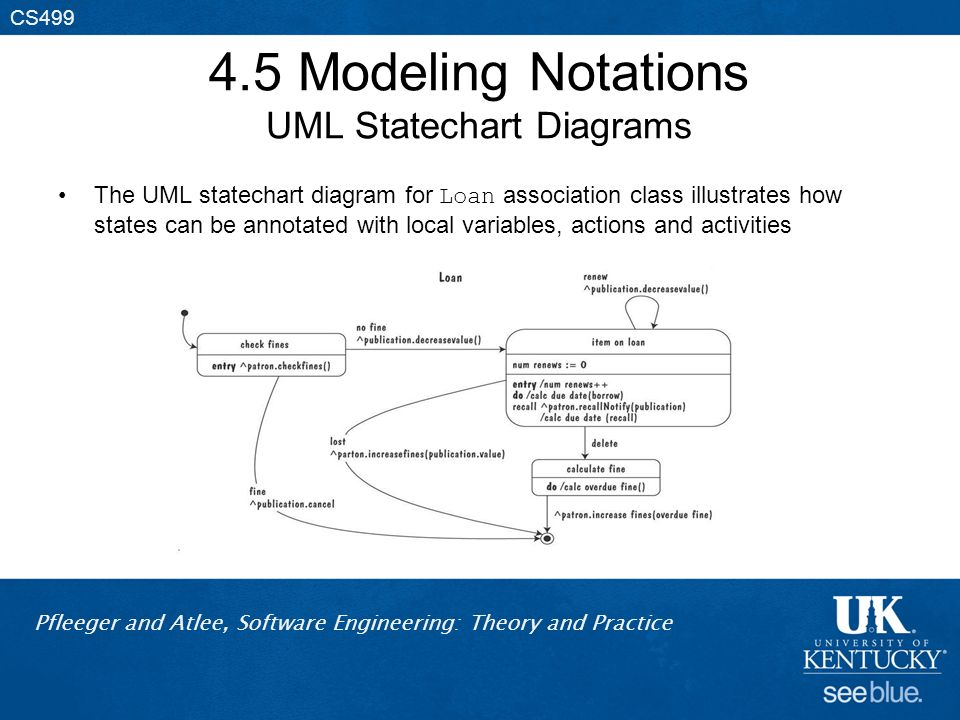 Chapter 4 contd analysis modeling an equal opportunity 45 modeling notations uml statechart diagrams ccuart Image collections