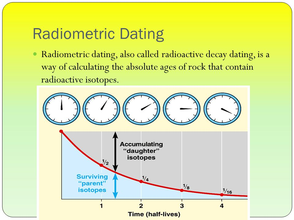 Radioactive dating of rock samples quizlet