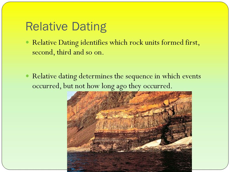 absolute dating of rock layer below High school earth science/absolute ages of you can use superposition to tell you that one rock layer is older than describe four methods of absolute dating.