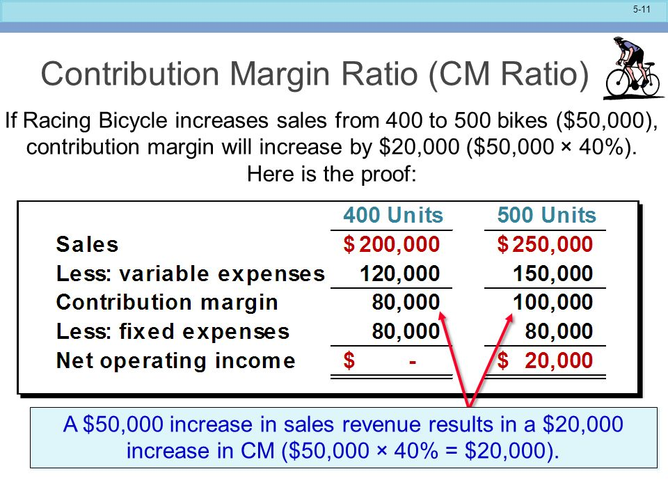 contribution margin This lesson explains what a contribution margin is, how is it calculated, and how it affects the overall financial status of a business an example.