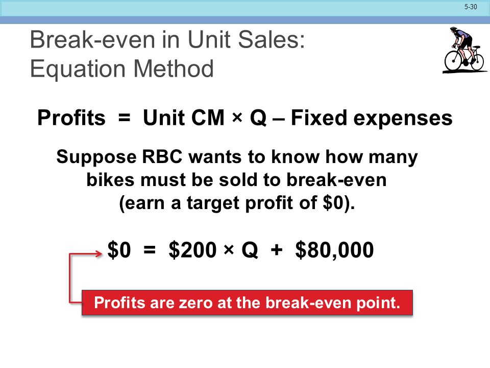 how to calculate break even point in unit sales