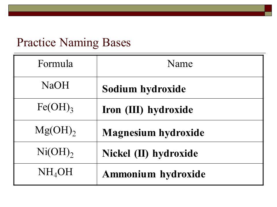 magnesium oxide formula Manufacturer of oxide - aluminium oxide, aluminum oxide, calcium oxide and cupric oxide offered by vishnupriya chemicals private limited, hyderabad, telangana.
