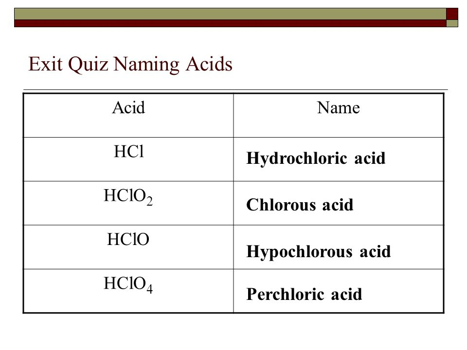 What Is the Formula for Sulfurous Acid?