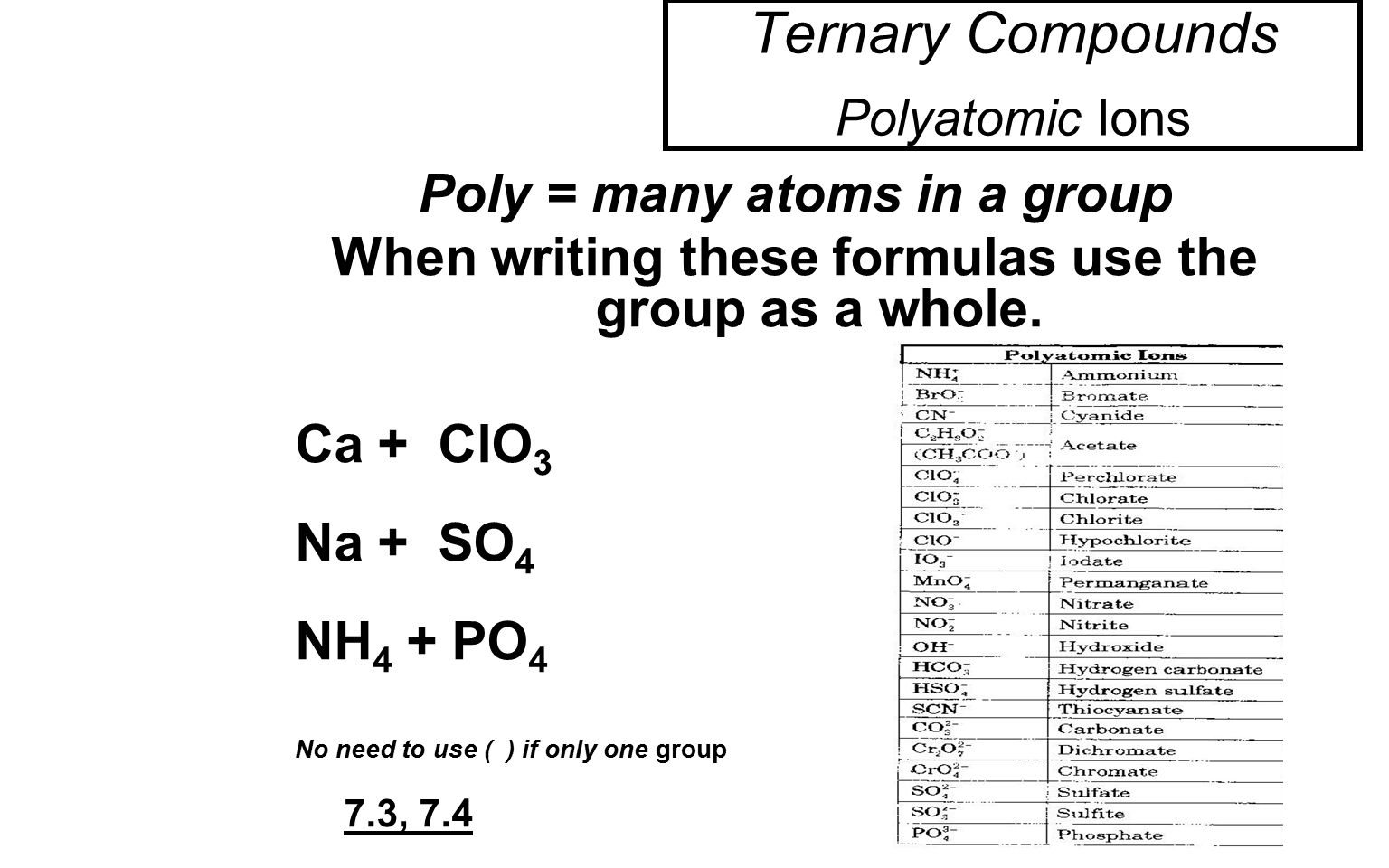 How to Write Formulas for Ionic Compounds with Polyatomic Ions