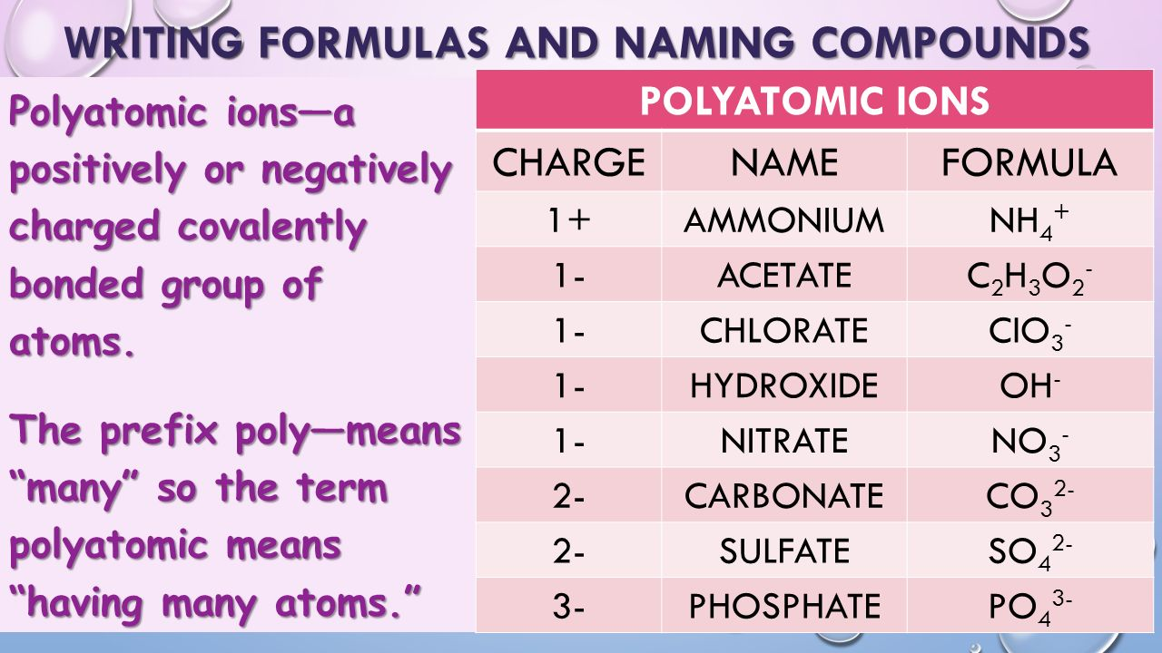 Unit 2 chapter 20 chemical bonds ppt download 26 writing biocorpaavc Images