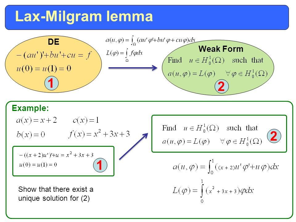DE Weak Form Linear System - ppt download