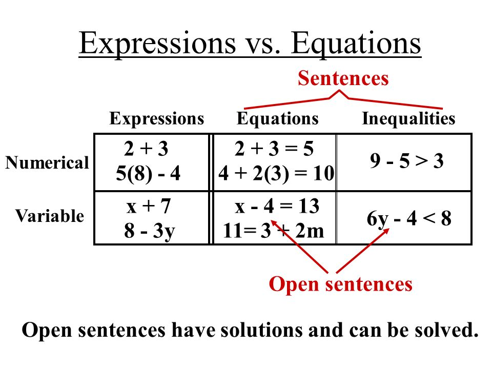 Worksheets Expressions Equations And Inequalities Worksheets expressions equations and inequalities worksheets delibertad expressions