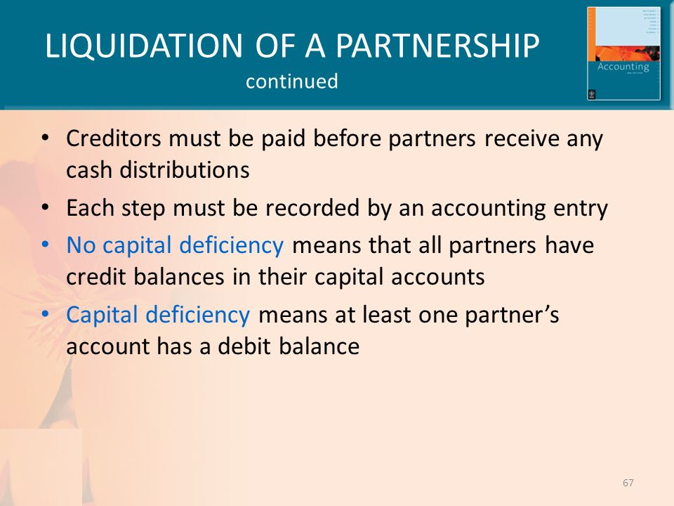 Chapter 10: Partnerships: Termination and Liquidation Flashcards Preview