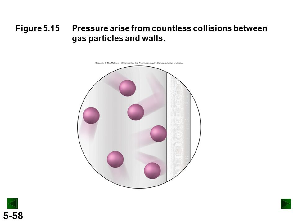The Molecular Nature of Matter and Change - ppt download