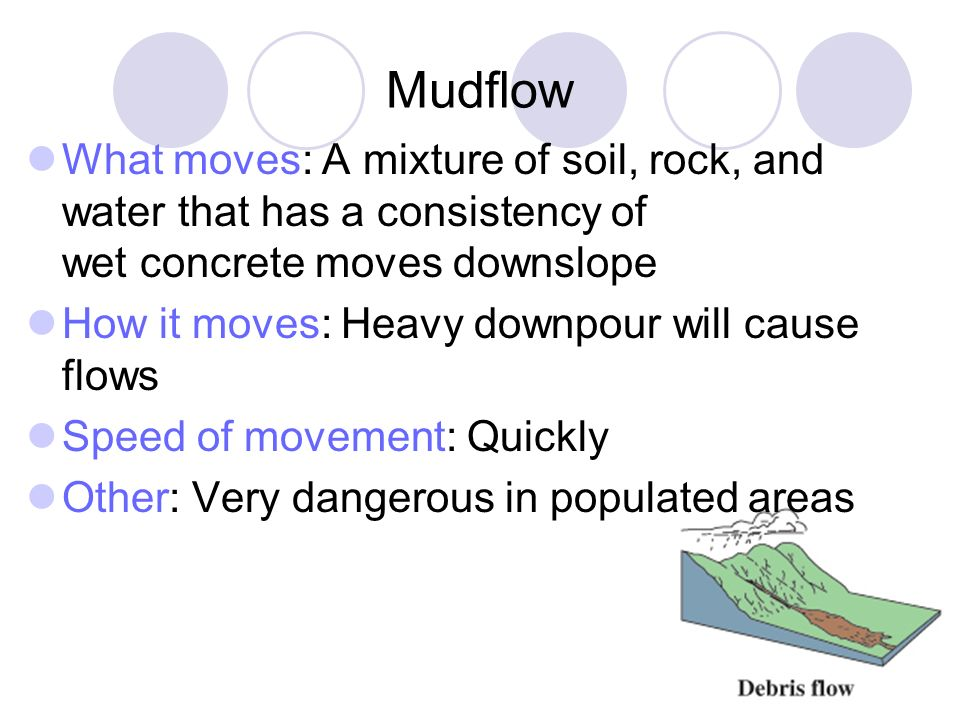Mass movement ppt video online download for What is soil a mixture of