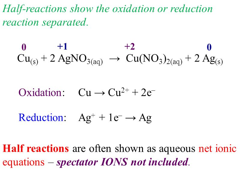 how to write oxidation half reactions