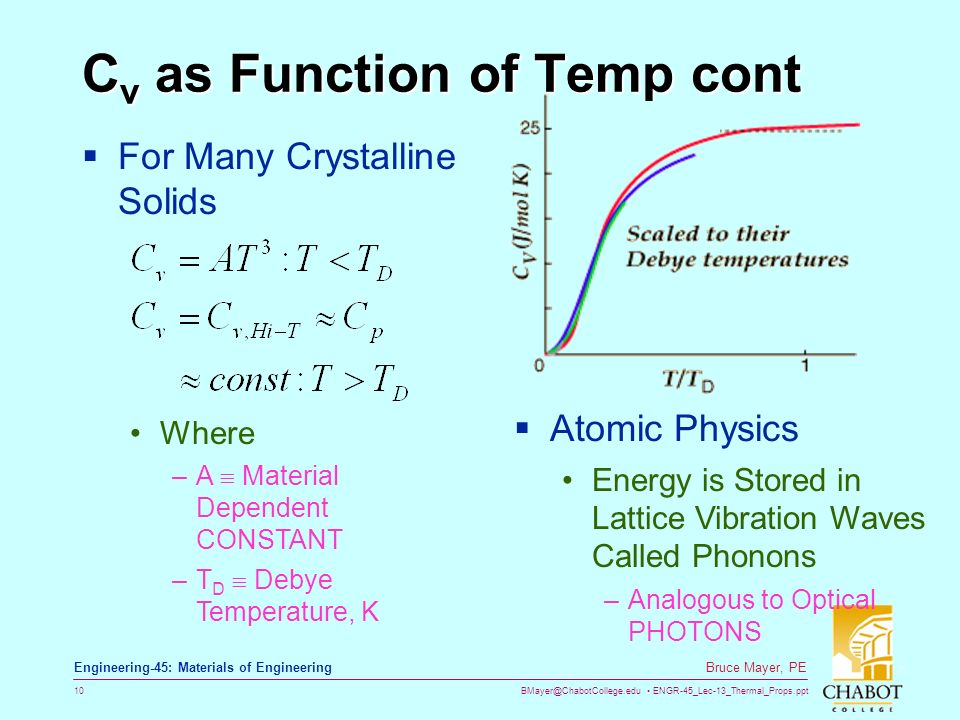 Why Are Polymers Solid At Room Temperature