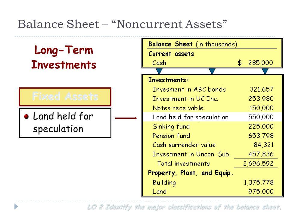 Sinking Fund In Balance Sheet Sinking Fund Method Of