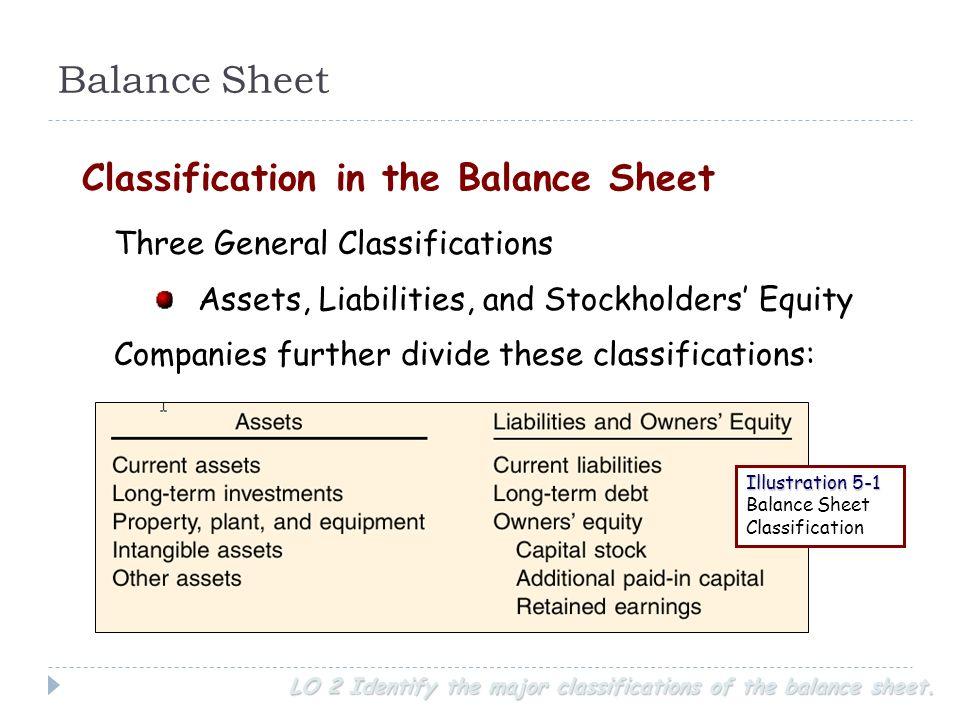 balance sheet classifications recet productoseb co