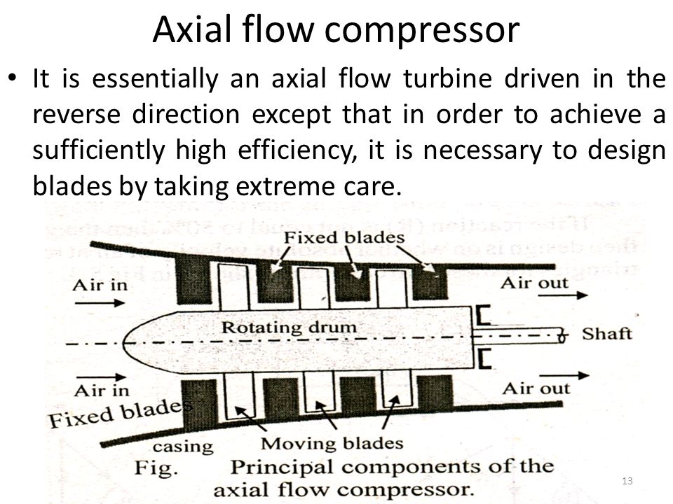 Small Air Compressor Axial Turbine : Introduction compressor is a device used to produce large