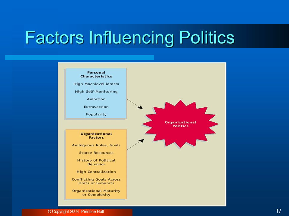 politics in organisation Employees who learn to navigate the politics of an organization are more productive than those who are left out of the loop to encourage productivity, organizations must develop a political culture easy for employees to understand.