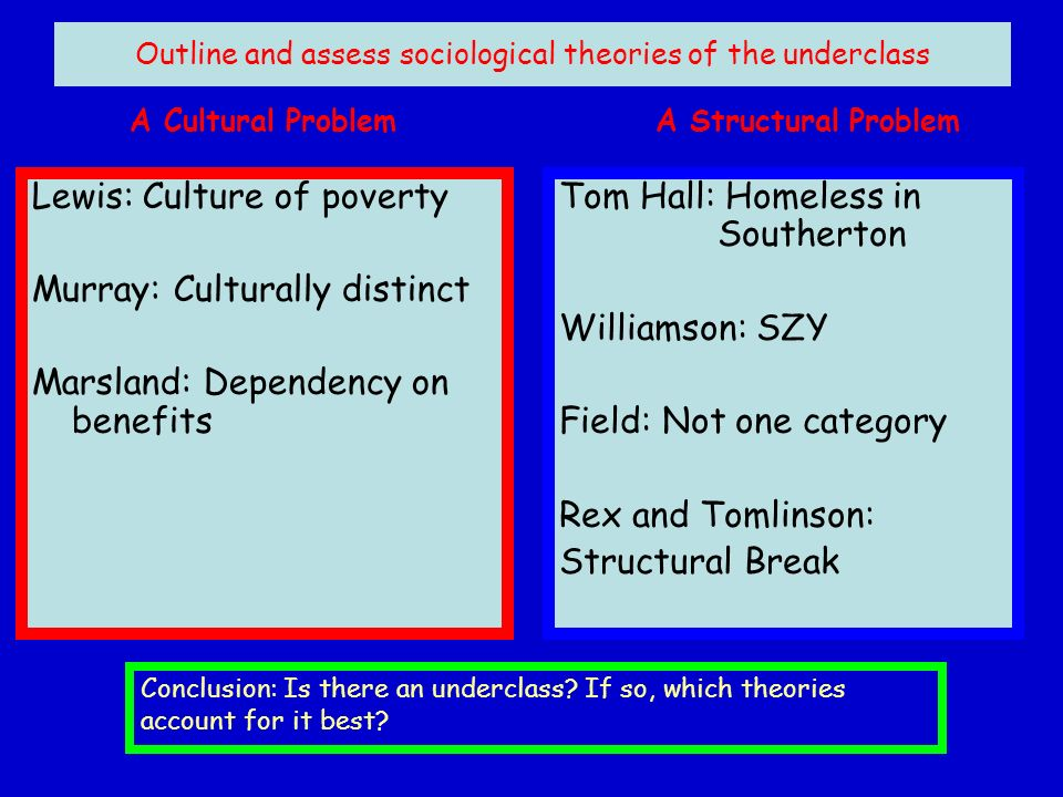 the underclass debate ppt video online  outline and assess sociological theories of the underclass