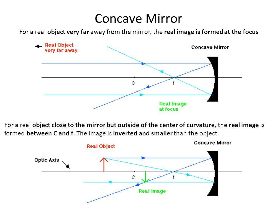 Concave mirror real image for Concave mirror