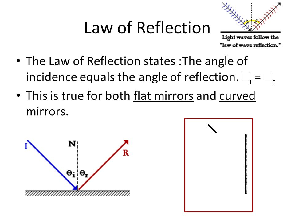 Optics Reflection and Refraction Mirrors and Lenses ... Angle Of Incidence Mirror