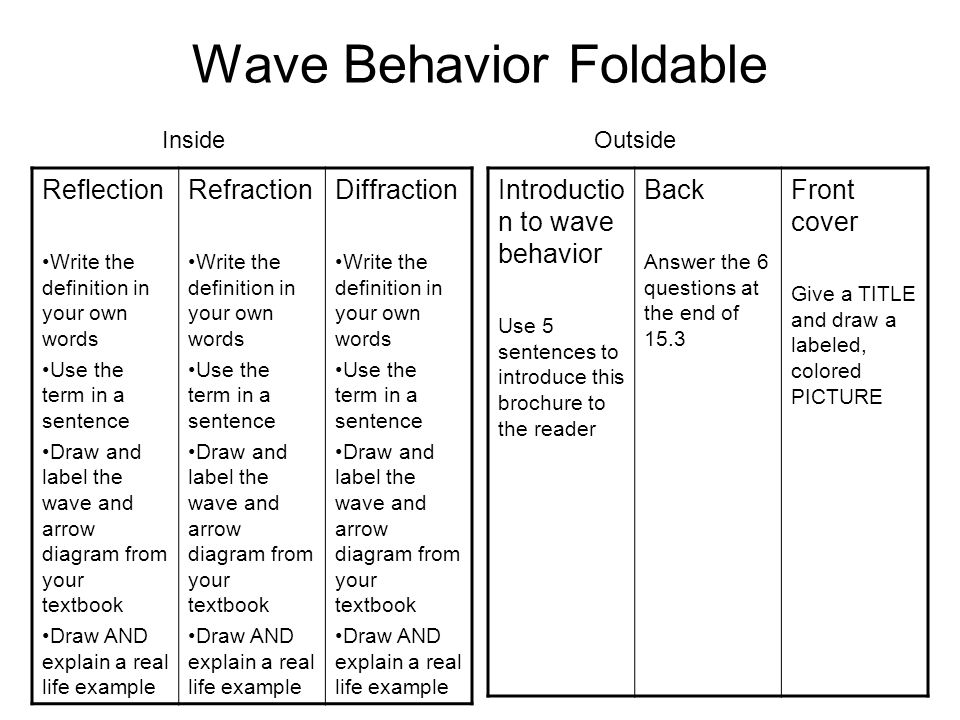 Wave behavior worksheet middle school