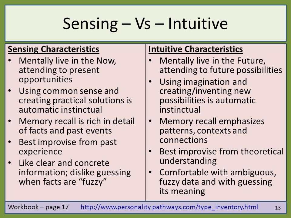 Sensing intuition test