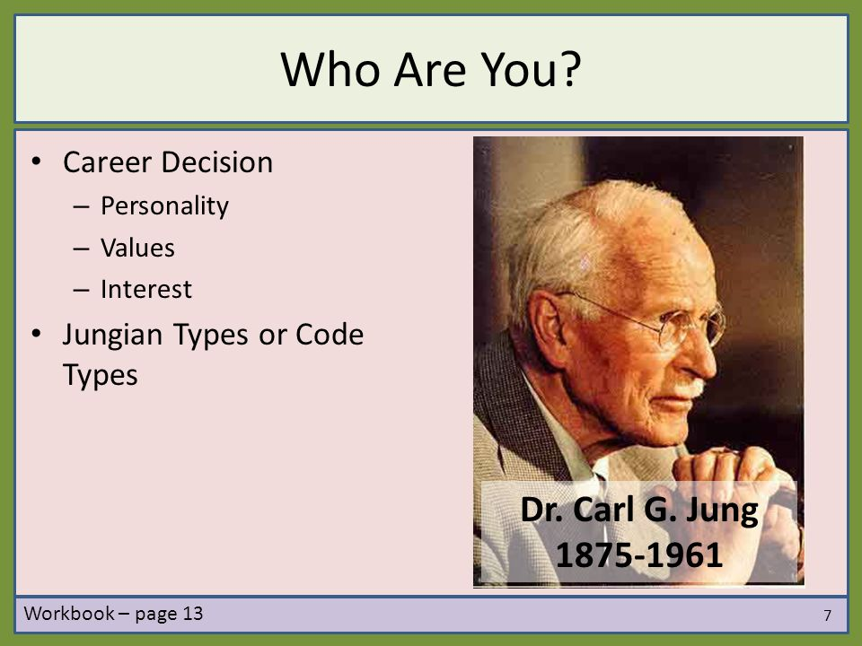 personality carl jung and myra Carl jung was born in july 26, 1875 the psychologist has been vital in the world of psychology throughout his career, until his death in june 6, 1961 carl jung established a theory, which saw universal types in human personality.