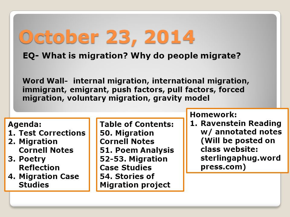 why do people migrate This site supports the work of embrace in building a welcoming community by providing background all of the people in the living library are from a wide range of.