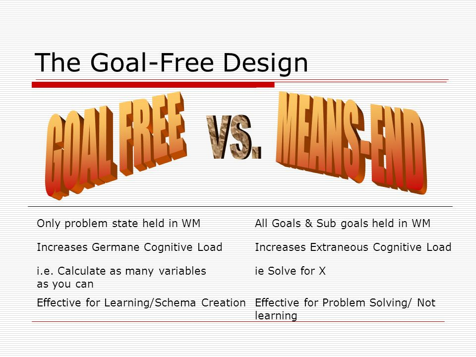 The Goal-Free Design MEANS-END GOAL FREE VS.