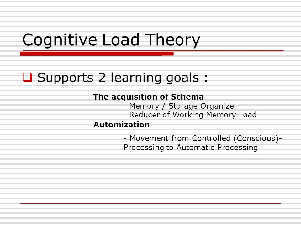 Cognitive Load Theory Supports 2 learning goals :