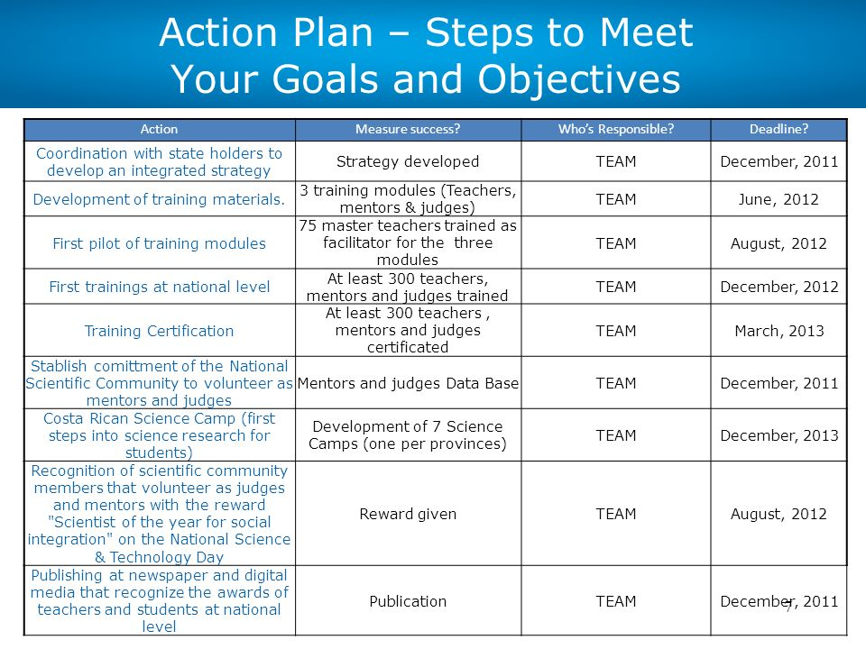 strategic planning goals and objectives template - action plan template educator academy may ppt video online