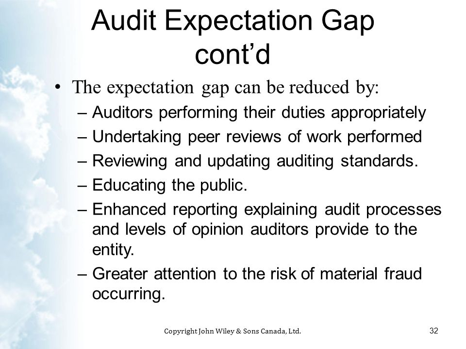 the existence of audit expectation gap Existence of an expectations gap between the auditing profession and the public an audit expectations gap is said to exist when there are differences in the beliefs of auditors and the public about the duties and responsibilities of auditors.