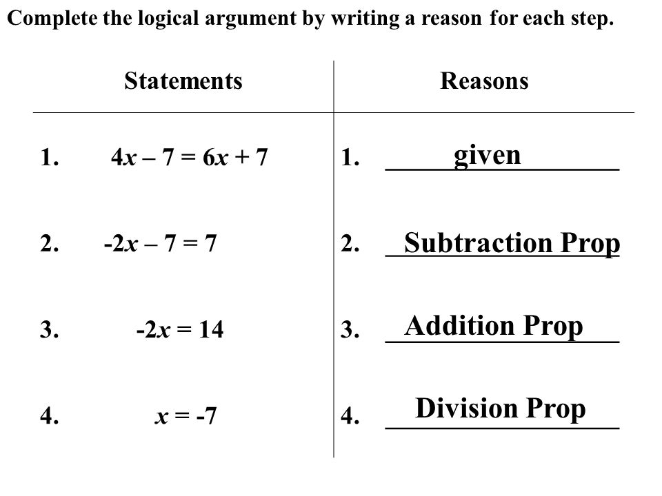 logical division essay A basic pattern for essays is logical division of ideas in this pattern, you divide  your topic into subtopics and then discuss each subtopic in a separate paragraph.