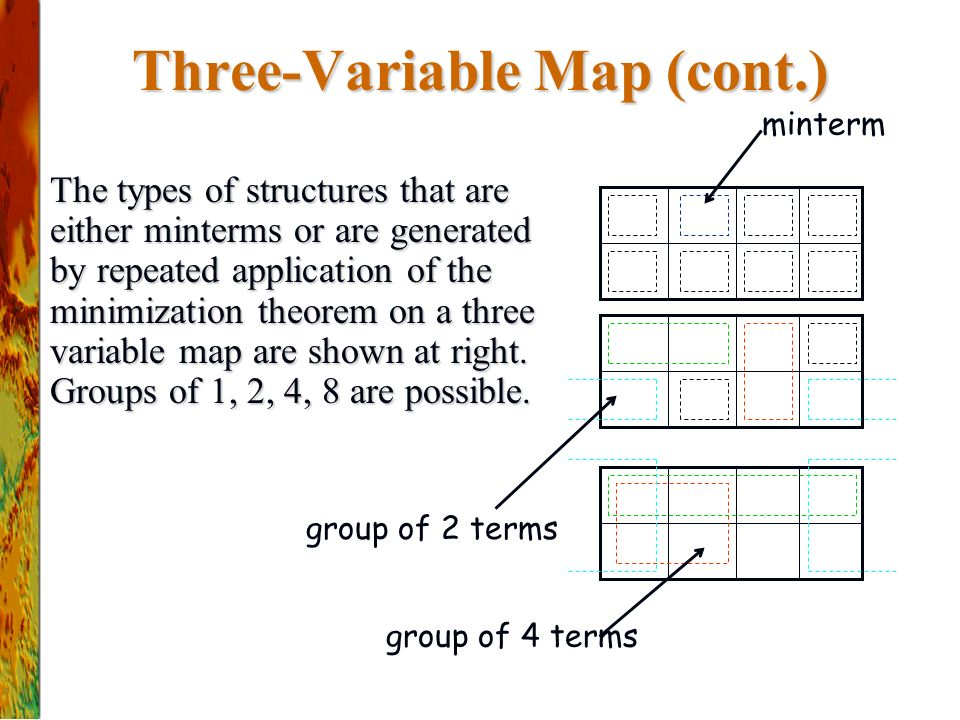 Three-Variable Map (cont.)