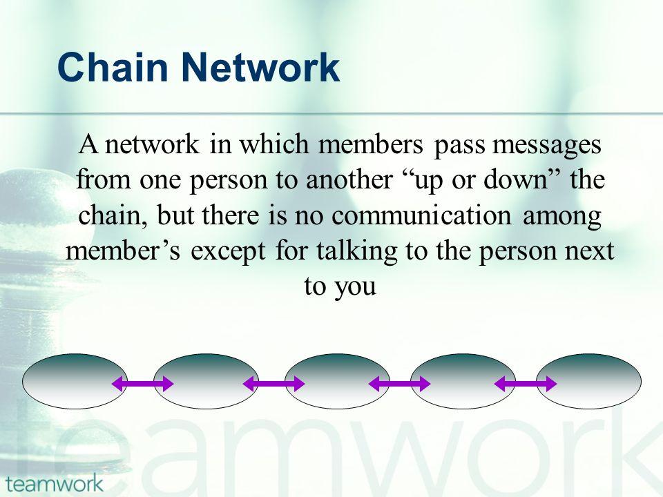 Chain Network
