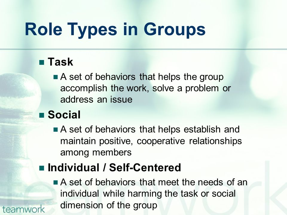 Role Types in Groups Task Social Individual / Self-Centered