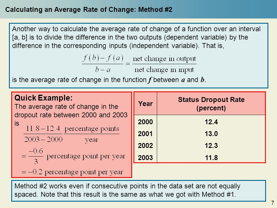 A look at high school dropout rates ppt video online download quick example calculating an average rate of change method 2 ccuart Images