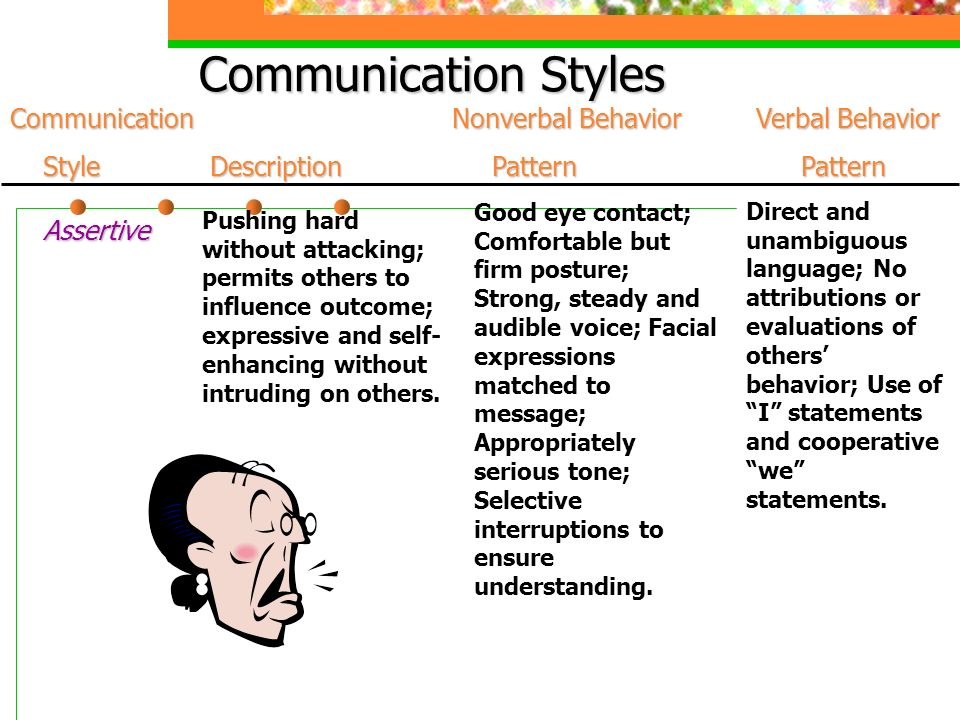 verbal and non verbal communication styles in 2001-07-31 the psychology of verbal communication robert m krauss columbia university note: this is an unedited version of an article to appear in the forthcoming edition of the international encyclopedia of the social and behavioral.