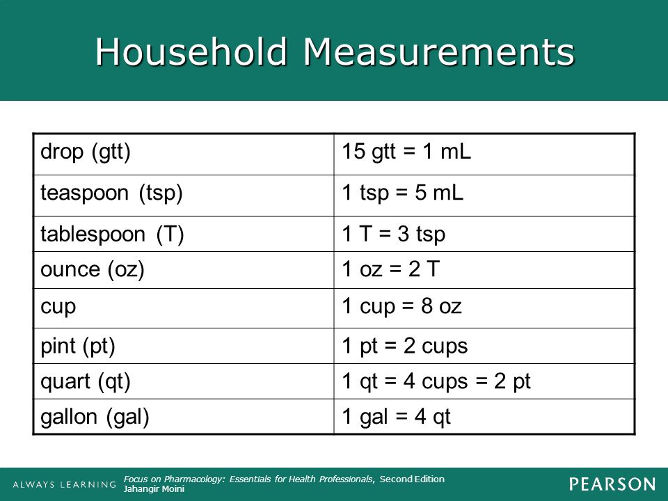 6 measurement systems and their equivalents ppt video for 1 table spoon is how many ml