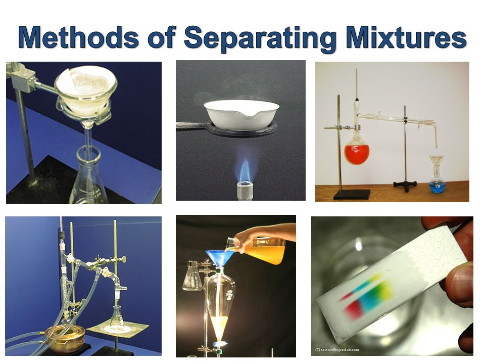 labpaq seperation of mixture solids Lab - separation of a mixture chemists often need to separate mixtures of two or more substances because a mixture is a physical combination of materials, the components may be separated using physical changes.