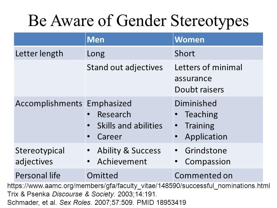 Gender stereotypes and women seeking men jobs